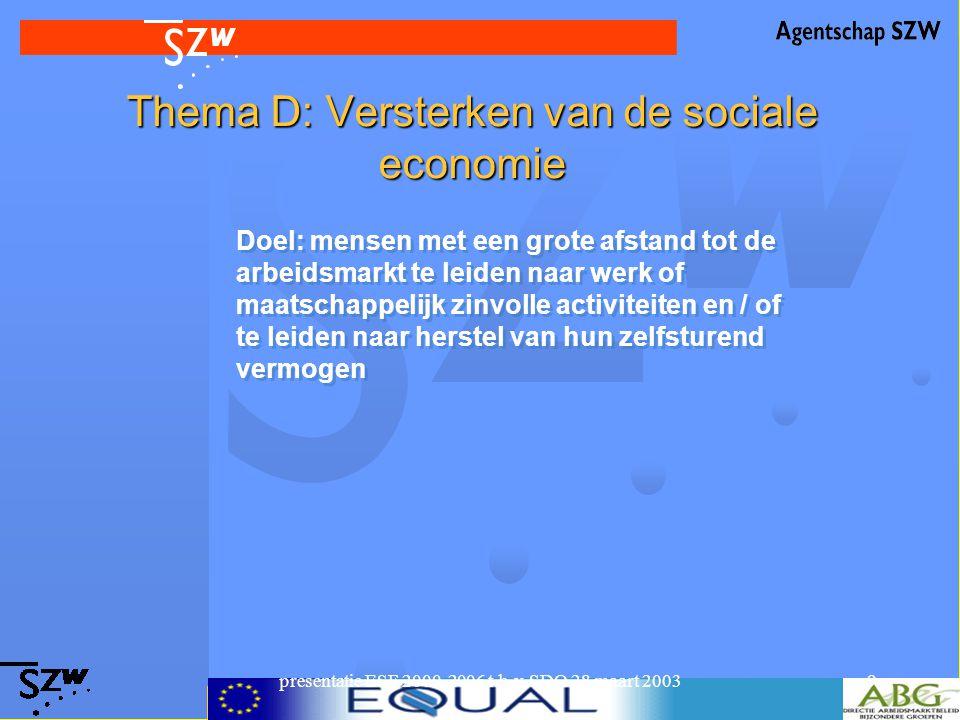 presentatie ESF 2000-2006 t.b.v. SDO 28 maart 20039 Thema D: Versterken van de sociale economie Doel: mensen met een grote afstand tot de arbeidsmarkt