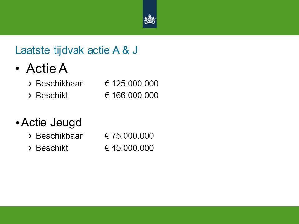 Laatste tijdvak actie A & J Actie A Beschikbaar € 125.000.000 Beschikt€ 166.000.000 Actie Jeugd Beschikbaar € 75.000.000 Beschikt€ 45.000.000