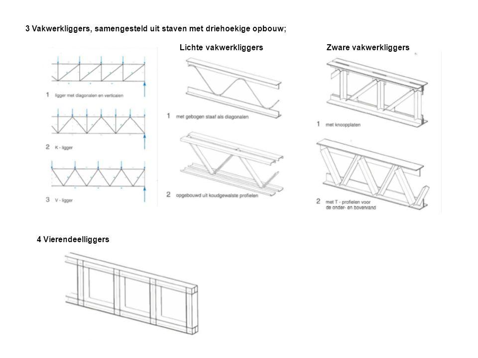 3 Vakwerkliggers, samengesteld uit staven met driehoekige opbouw; Lichte vakwerkliggersZware vakwerkliggers 4 Vierendeelliggers