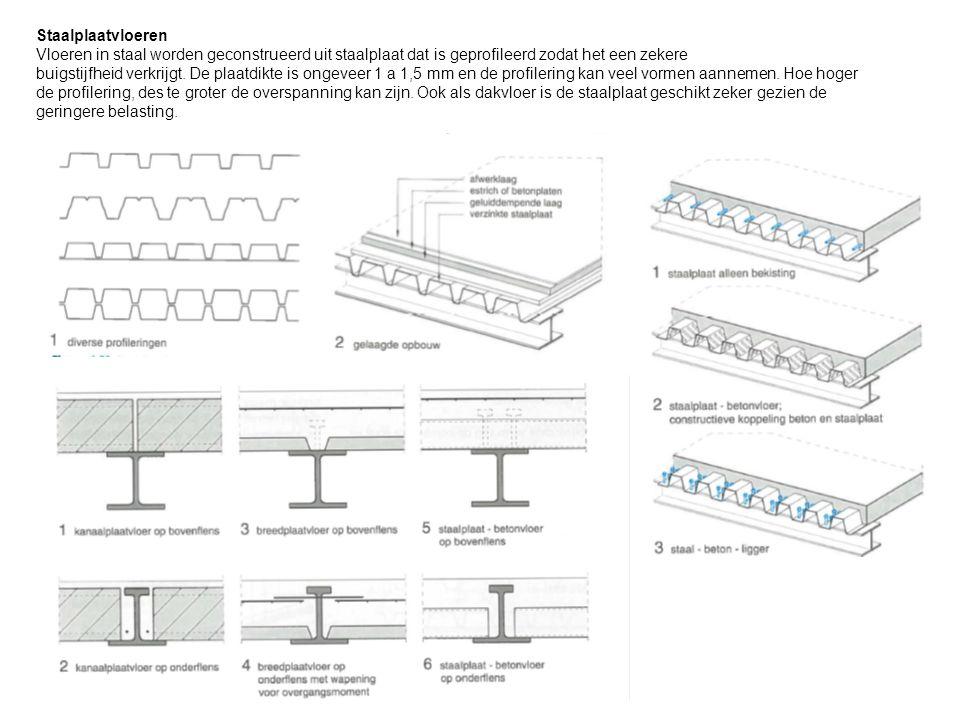 Staalplaatvloeren Vloeren in staal worden geconstrueerd uit staalplaat dat is geprofileerd zodat het een zekere buigstijfheid verkrijgt. De plaatdikte