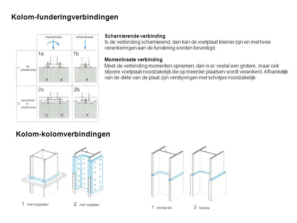 Kolom-funderingverbindingen Scharnierende verbinding Is de verbinding scharnierend, dan kan de voetplaat kleiner zijn en met twee verankeringen aan de
