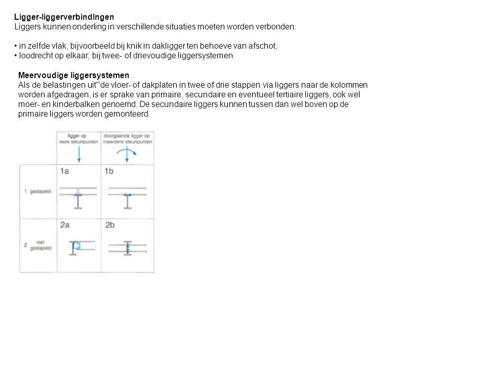 Ligger-liggerverbindlngen Liggers kunnen onderling in verschillende situaties moeten worden verbonden: in zelfde vlak, bijvoorbeeld bij knik in daklig