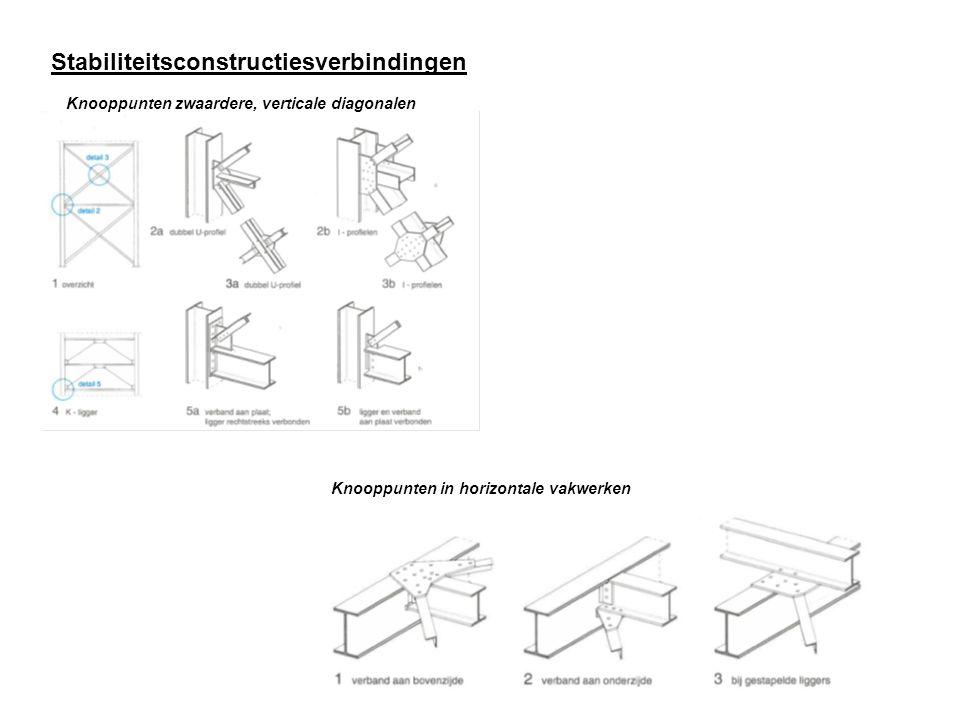 Stabiliteitsconstructiesverbindingen Knooppunten zwaardere, verticale diagonalen Knooppunten in horizontale vakwerken