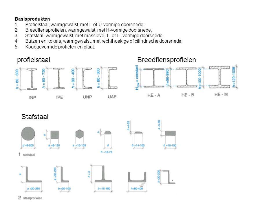 Basisprodukten 1.Profielstaal, warmgewalst, met I- of U-vormige doorsnede; 2.Breedflensprofielen, warmgewalst, met H-vormige doorsnede; 3.Stafstaal, w