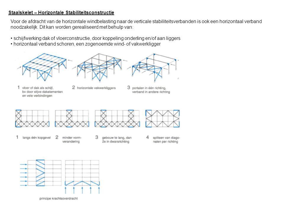 Staalskelet – Horizontale Stabiliteitsconstructie Voor de afdracht van de horizontale windbelasting naar de verticale stabiliteitsverbanden is ook een