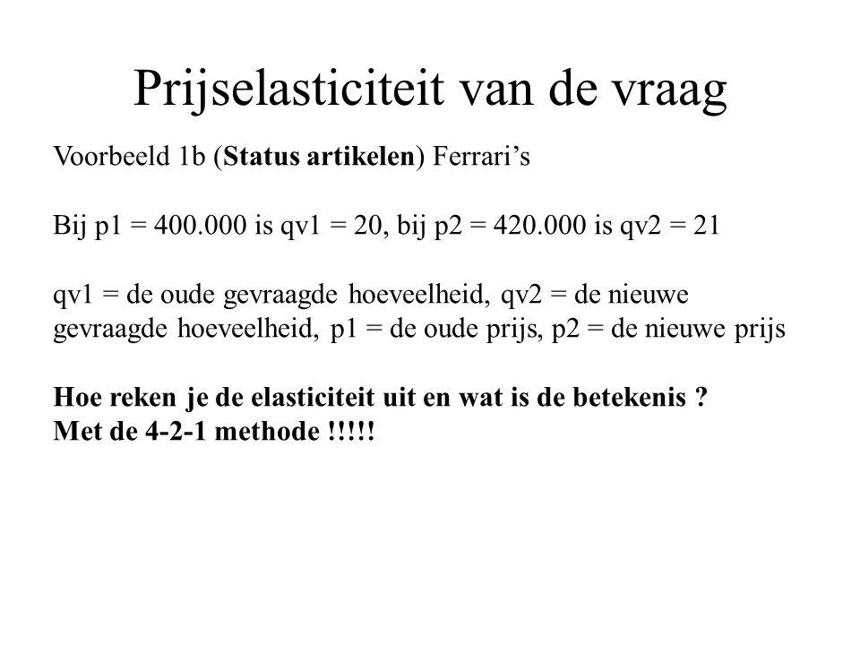 Prijselasticiteit van de vraag Voorbeeld 1b (Status artikelen) Ferrari's Bij p1 = 400.000 is qv1 = 20, bij p2 = 420.000 is qv2 = 21 qv1 = de oude gevr