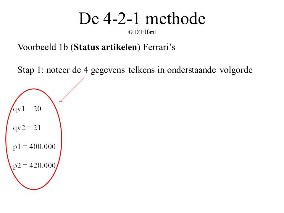 De 4-2-1 methode © D'Elfant Voorbeeld 1b (Status artikelen) Ferrari's Stap 1: noteer de 4 gegevens telkens in onderstaande volgorde qv1 = 20 qv2 = 21