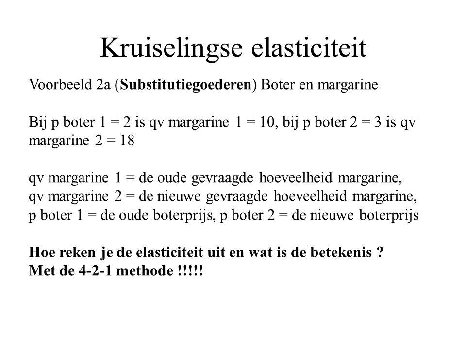 Kruiselingse elasticiteit Voorbeeld 2a (Substitutiegoederen) Boter en margarine Bij p boter 1 = 2 is qv margarine 1 = 10, bij p boter 2 = 3 is qv marg