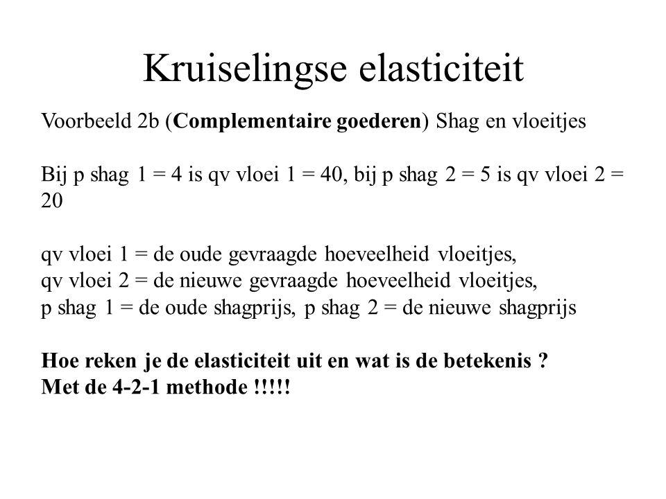 Kruiselingse elasticiteit Voorbeeld 2b (Complementaire goederen) Shag en vloeitjes Bij p shag 1 = 4 is qv vloei 1 = 40, bij p shag 2 = 5 is qv vloei 2