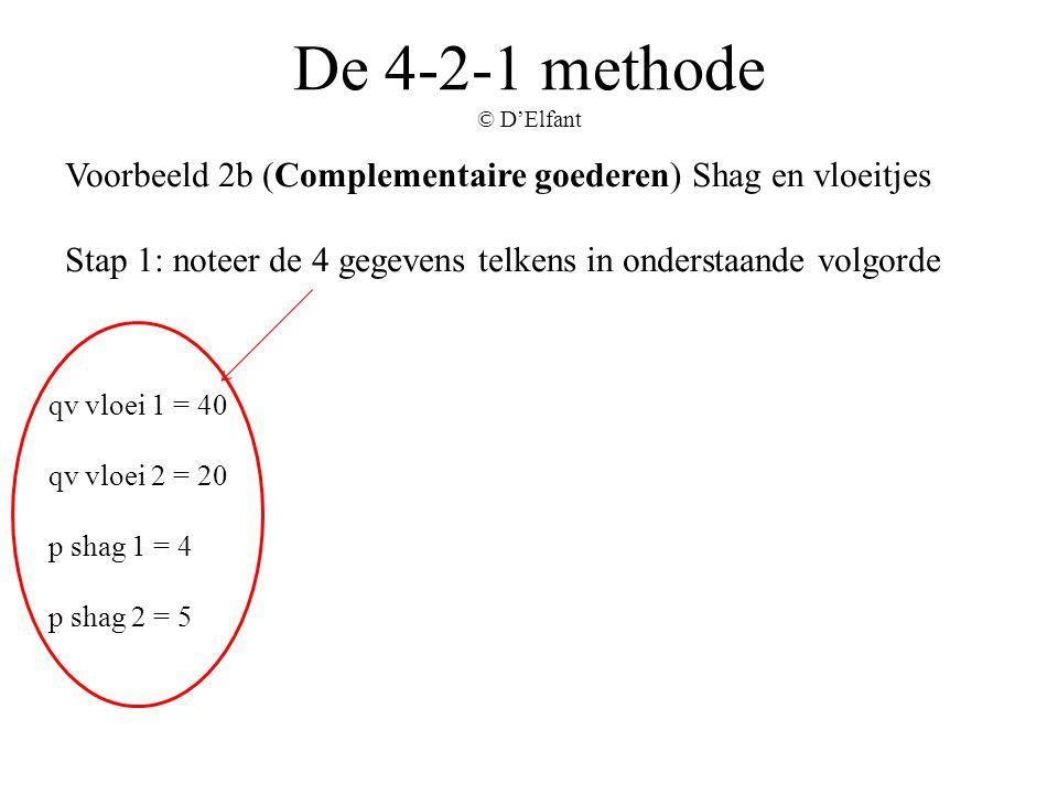 De 4-2-1 methode © D'Elfant Voorbeeld 2b (Complementaire goederen) Shag en vloeitjes Stap 1: noteer de 4 gegevens telkens in onderstaande volgorde qv