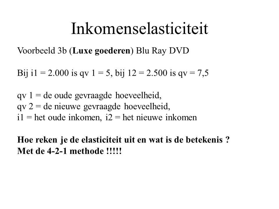 Inkomenselasticiteit Voorbeeld 3b (Luxe goederen) Blu Ray DVD Bij i1 = 2.000 is qv 1 = 5, bij 12 = 2.500 is qv = 7,5 qv 1 = de oude gevraagde hoeveelh
