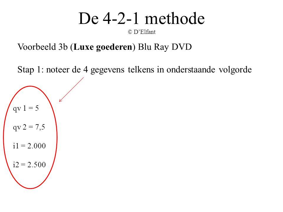 De 4-2-1 methode © D'Elfant Voorbeeld 3b (Luxe goederen) Blu Ray DVD Stap 1: noteer de 4 gegevens telkens in onderstaande volgorde qv 1 = 5 qv 2 = 7,5