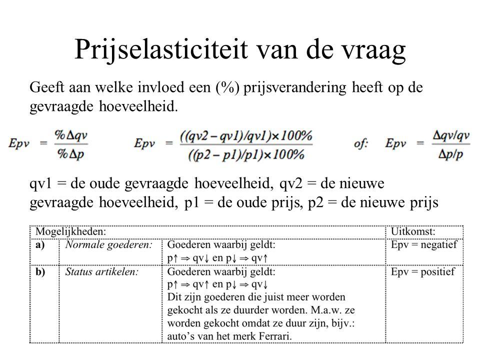 Prijselasticiteit van de vraag Geeft aan welke invloed een (%) prijsverandering heeft op de gevraagde hoeveelheid. qv1 = de oude gevraagde hoeveelheid