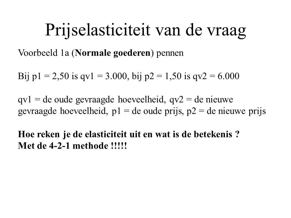 Prijselasticiteit van de vraag Voorbeeld 1a (Normale goederen) pennen Bij p1 = 2,50 is qv1 = 3.000, bij p2 = 1,50 is qv2 = 6.000 qv1 = de oude gevraag