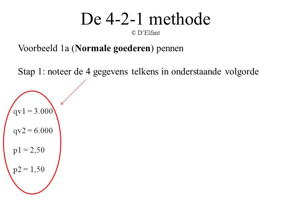 De 4-2-1 methode © D'Elfant Voorbeeld 1a (Normale goederen) pennen Stap 1: noteer de 4 gegevens telkens in onderstaande volgorde qv1 = 3.000 qv2 = 6.0