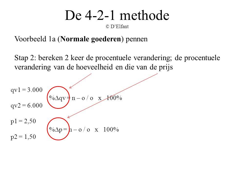 De 4-2-1 methode © D'Elfant Voorbeeld 1a (Normale goederen) pennen Stap 2: bereken 2 keer de procentuele verandering; de procentuele verandering van d