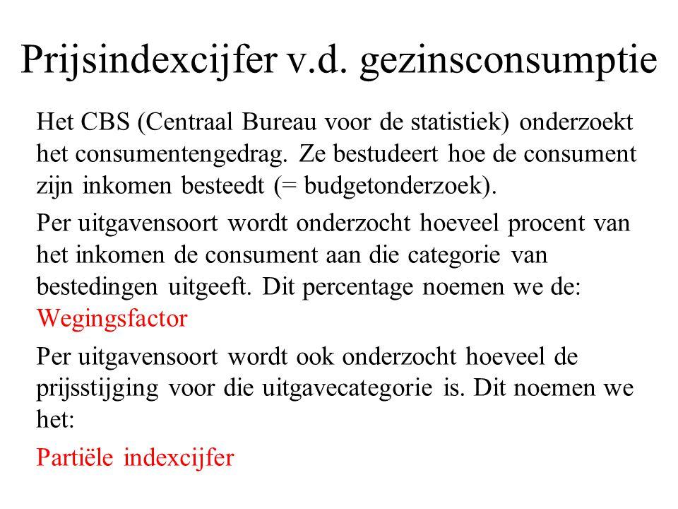 Wegingsfactoren Per uitgavensoort wordt onderzocht hoeveel procent van het inkomen de consument aan die categorie van bestedingen uitgeeft.