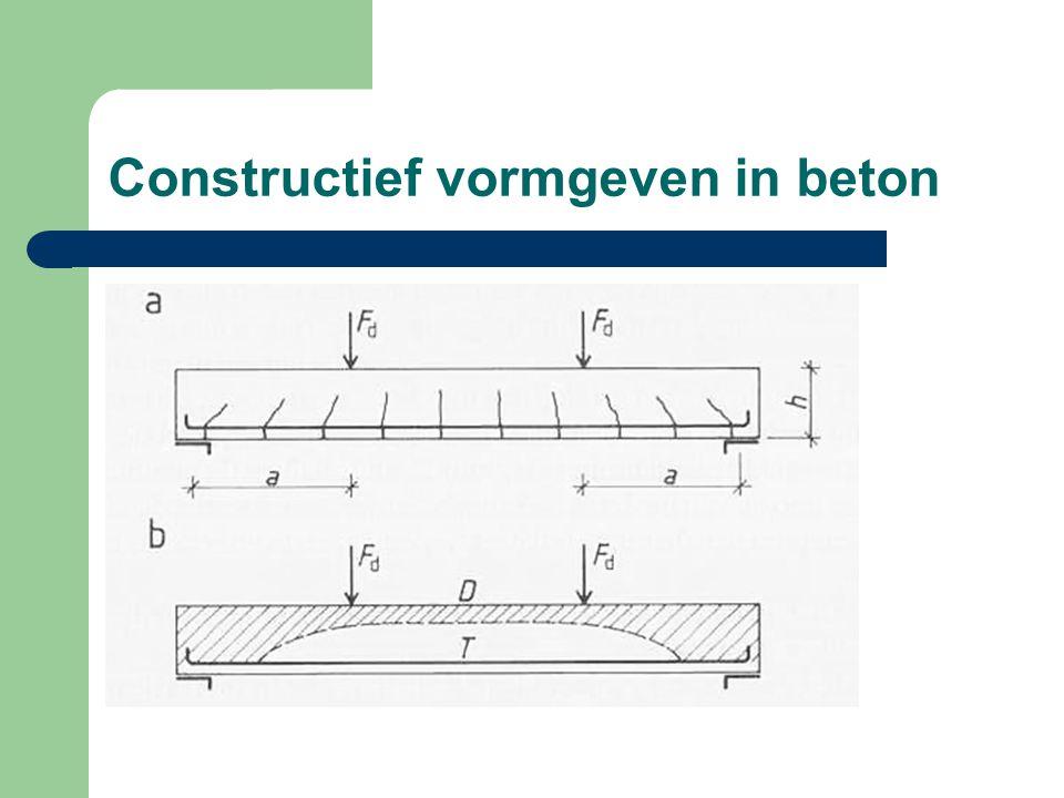 Constructief vormgeven in beton f' ck karakteristieke kubusdruksterkte f' b;rep representieve waarde van de druksterkte 0.72f' ck f' b rekenwaarde van de druksterkte f b;rep representieve waarde van de treksterkte 0.7(1.05+0.05f' ck ) f b rekenwaarde van de treksterkte f bm gemiddelde treksterkte = 2f b f br gemiddelde buigtreksterkte (1.6-h)f bm <f bm De sterkteklassen van beton worden in Nederland aangeduid met de let ter B ( van beton)gevolgd door een getal.