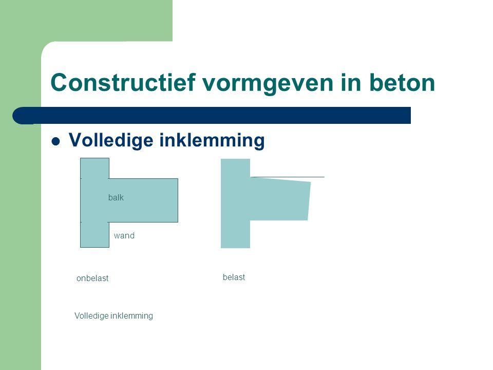 Constructief vormgeven in beton Volledige inklemming wand balk onbelast belast