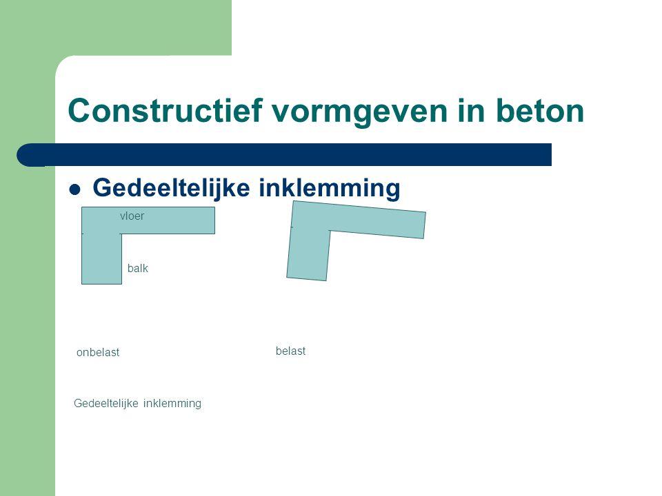 Constructief vormgeven in beton Gedeeltelijke inklemming balk vloer onbelast belast