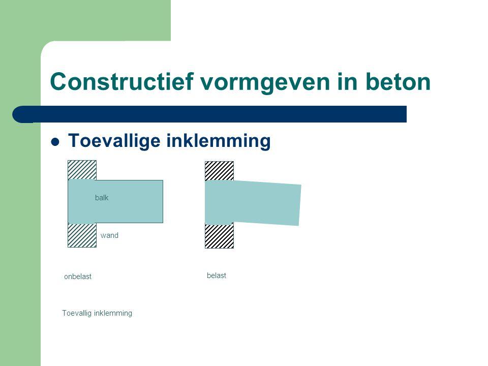 Constructief vormgeven in beton Toevallige inklemming Toevallig inklemming wand balk onbelast belast