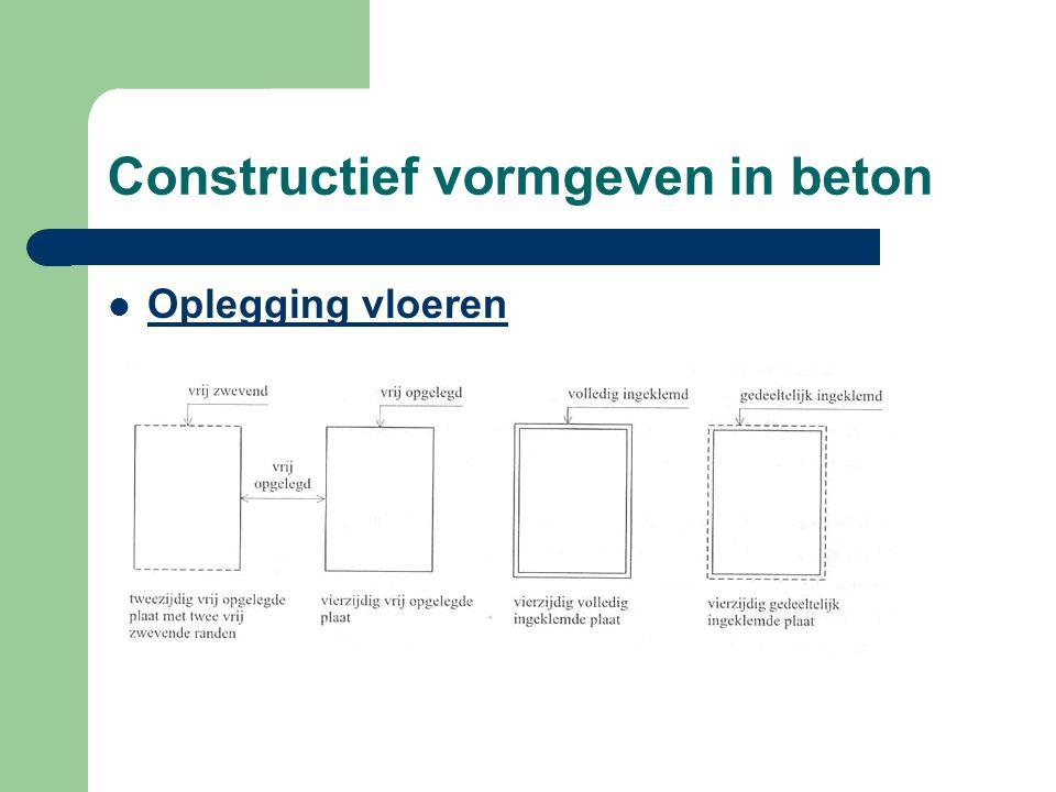 Constructief vormgeven in beton Oplegging vloeren