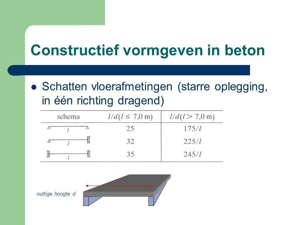 Constructief vormgeven in beton Schatten vloerafmetingen (starre oplegging, in één richting dragend) nuttige hoogte d l