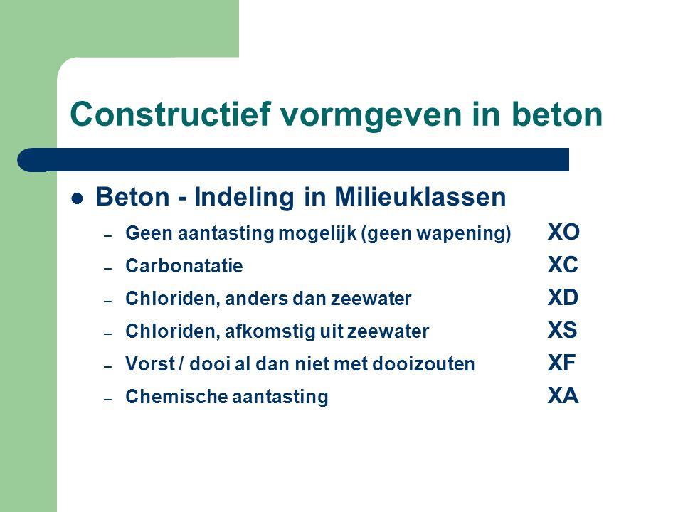 Constructief vormgeven in beton Beton - Indeling in Milieuklassen – Geen aantasting mogelijk (geen wapening) XO – Carbonatatie XC – Chloriden, anders