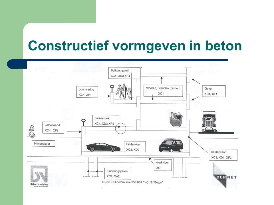 Constructief vormgeven in beton Randvoorwaarden vloeren De randvoorwaarden hebben betrekking op; de wringstijfheid van de randen tpv de oplegging de veerstijfheid van de randen tpv de oplegging.