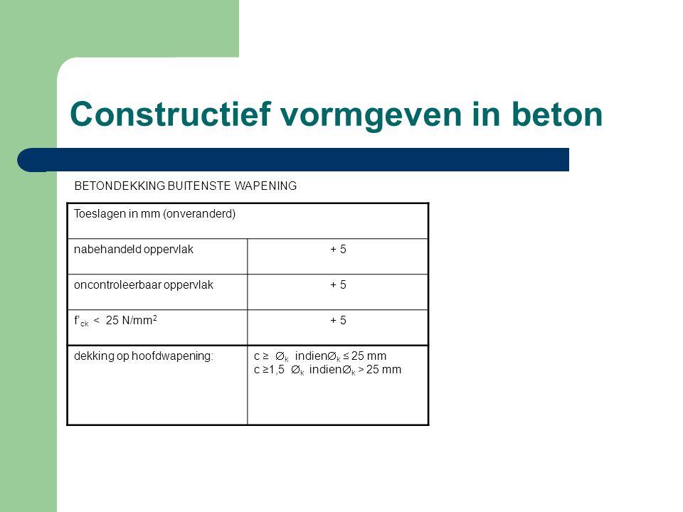 Constructief vormgeven in beton BETONDEKKING BUITENSTE WAPENING Toeslagen in mm (onveranderd) nabehandeld oppervlak+ 5 oncontroleerbaar oppervlak+ 5 f