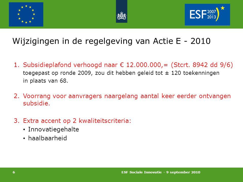 ESF Sociale Innovatie - 9 september 2010 6 Wijzigingen in de regelgeving van Actie E - 2010 1.Subsidieplafond verhoogd naar € 12.000.000,= (Stcrt.