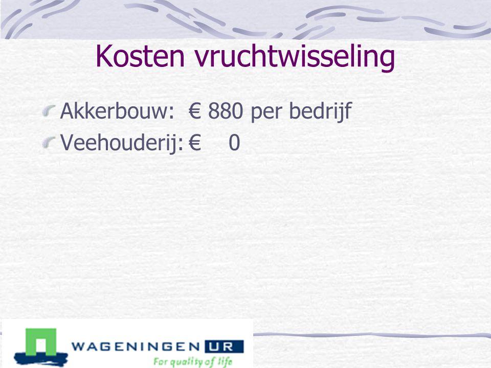 Kosten vruchtwisseling Akkerbouw: € 880 per bedrijf Veehouderij:€ 0