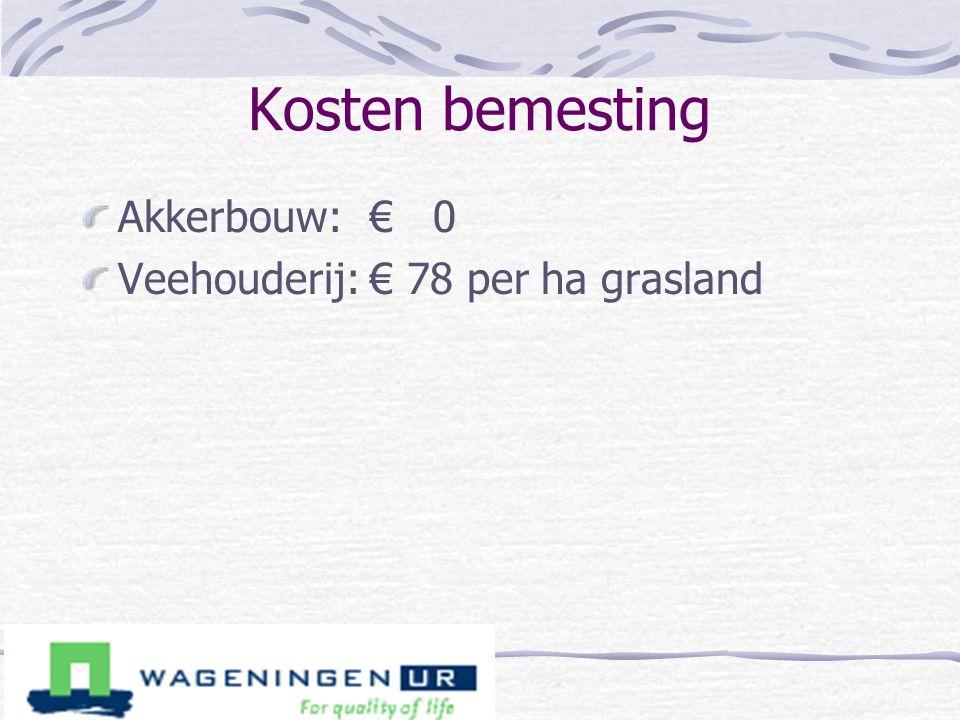 Kosten bemesting Akkerbouw: € 0 Veehouderij:€ 78 per ha grasland