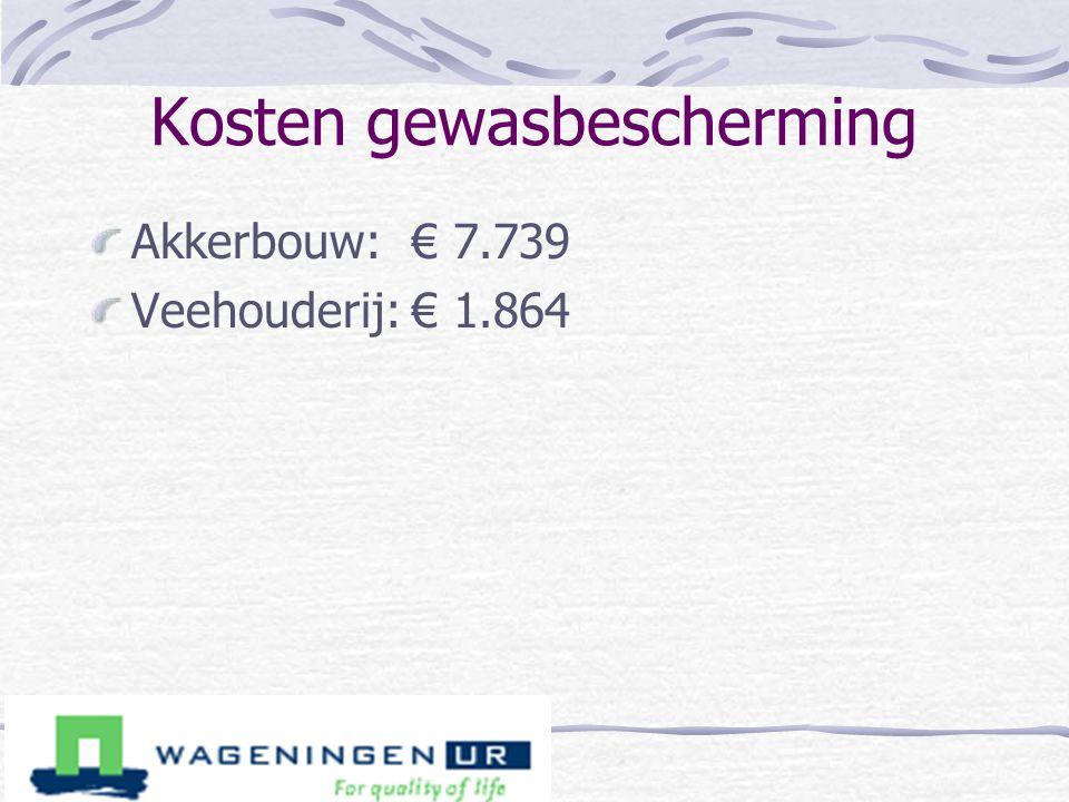 Kosten gewasbescherming Akkerbouw: € 7.739 Veehouderij:€ 1.864