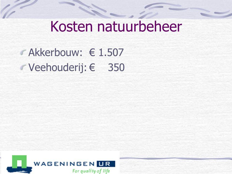 Kosten natuurbeheer Akkerbouw: € 1.507 Veehouderij:€ 350