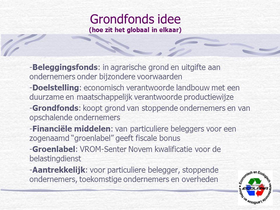 Grondfonds idee (hoe zit het globaal in elkaar) -Beleggingsfonds: in agrarische grond en uitgifte aan ondernemers onder bijzondere voorwaarden -Doelst