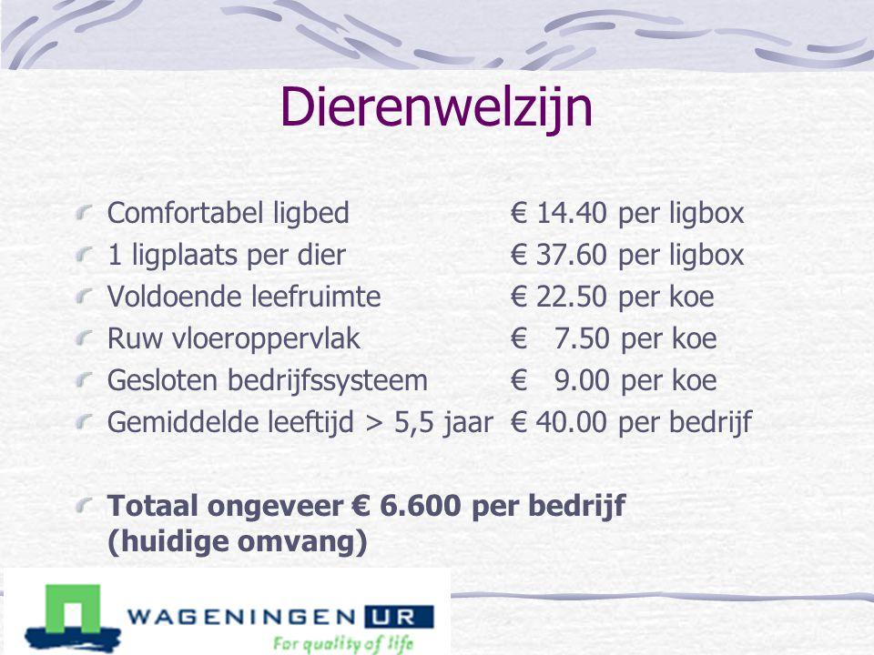Dierenwelzijn Comfortabel ligbed€ 14.40 per ligbox 1 ligplaats per dier€ 37.60 per ligbox Voldoende leefruimte€ 22.50 per koe Ruw vloeroppervlak€ 7.50