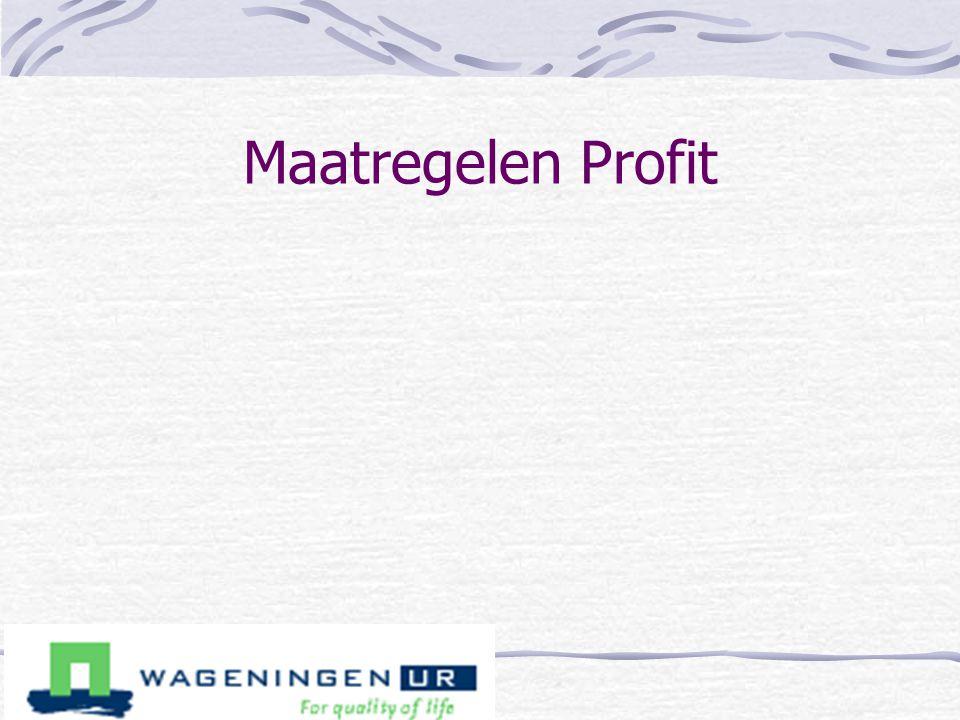 Maatregelen Profit