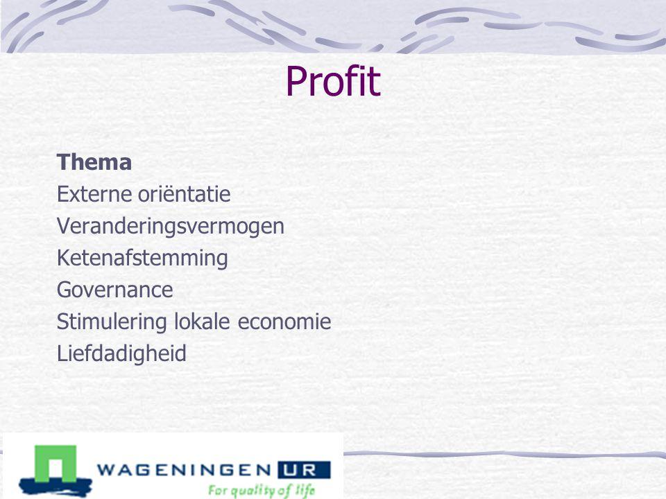 Profit Thema Externe oriëntatie Veranderingsvermogen Ketenafstemming Governance Stimulering lokale economie Liefdadigheid