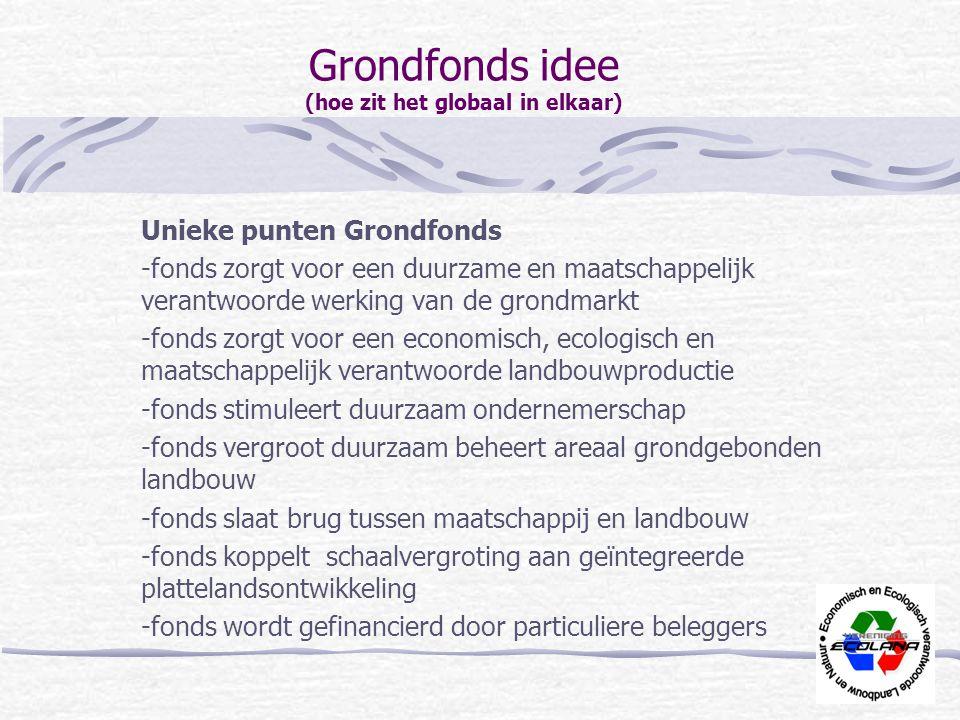 5 % natuur Project natuurbreed 4 bedrijven in Groningen Gemiddeld 3.3 % natuur Aanvullend 1,7 % nodig Dit is 1,3 ha voor een bedrijf van 75 ha Kosten + vergoeding PSAN Bedrijf (75 ha) Aanlegkosten faunarand€ 3.900 Vergoeding Psan€ 2.900 Kosten€ 1.000