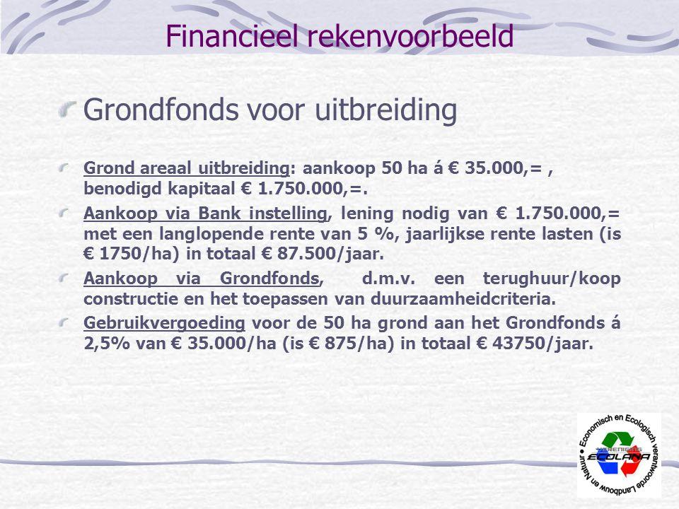 Financieel rekenvoorbeeld Grondfonds voor uitbreiding Grond areaal uitbreiding: aankoop 50 ha á € 35.000,=, benodigd kapitaal € 1.750.000,=. Aankoop v