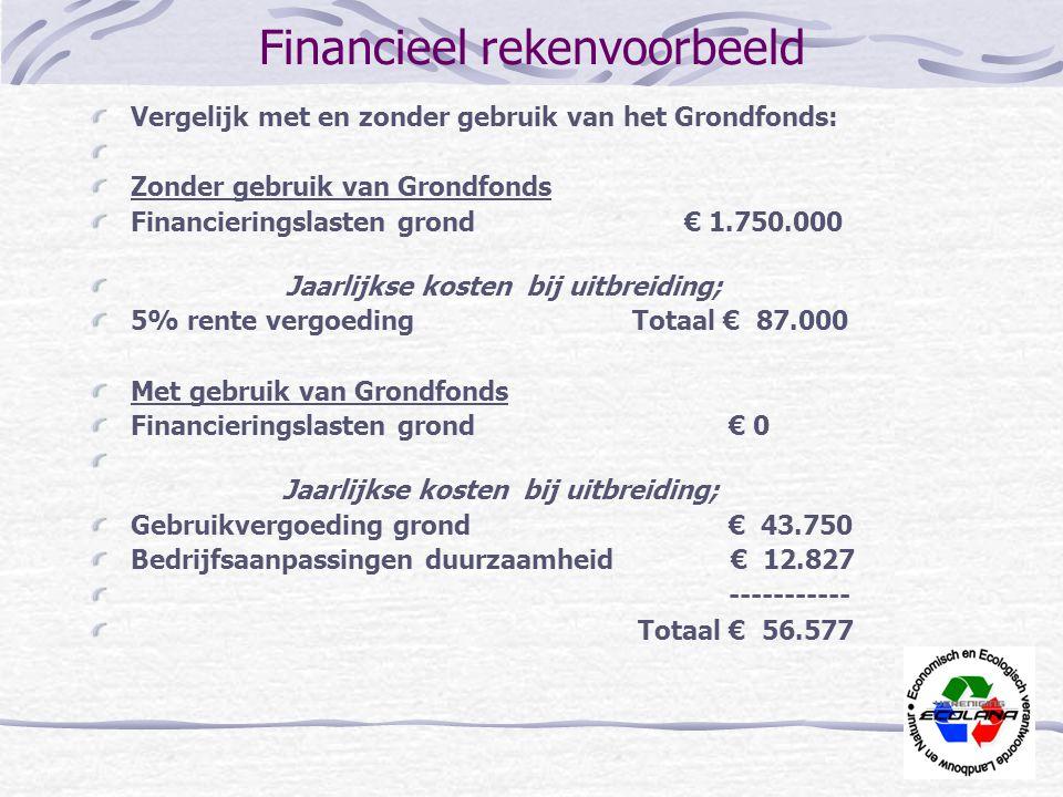 Financieel rekenvoorbeeld Vergelijk met en zonder gebruik van het Grondfonds: Zonder gebruik van Grondfonds Financieringslasten grond € 1.750.000 Jaar
