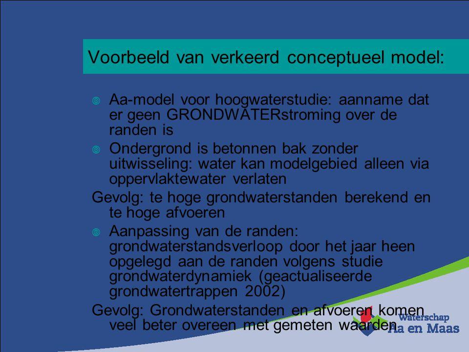 Voorbeeld van verkeerd conceptueel model:  Aa-model voor hoogwaterstudie: aanname dat er geen GRONDWATERstroming over de randen is  Ondergrond is be
