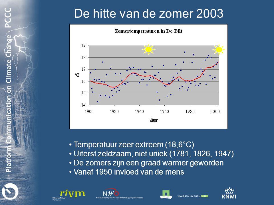 Temperatuur zeer extreem (18,6°C) Uiterst zeldzaam, niet uniek (1781, 1826, 1947) De zomers zijn een graad warmer geworden Vanaf 1950 invloed van de mens De hitte van de zomer 2003