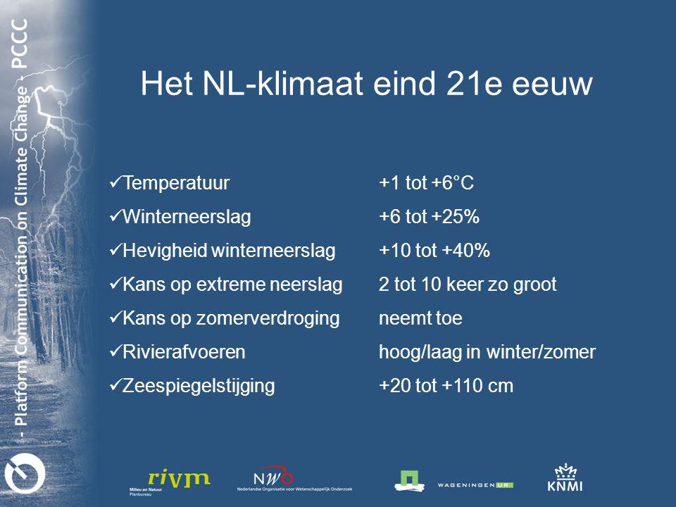 Het NL-klimaat eind 21e eeuw Temperatuur +1 tot +6°C Winterneerslag+6 tot +25% Hevigheid winterneerslag +10 tot +40% Kans op extreme neerslag 2 tot 10 keer zo groot Kans op zomerverdroging neemt toe Rivierafvoeren hoog/laag in winter/zomer Zeespiegelstijging +20 tot +110 cm