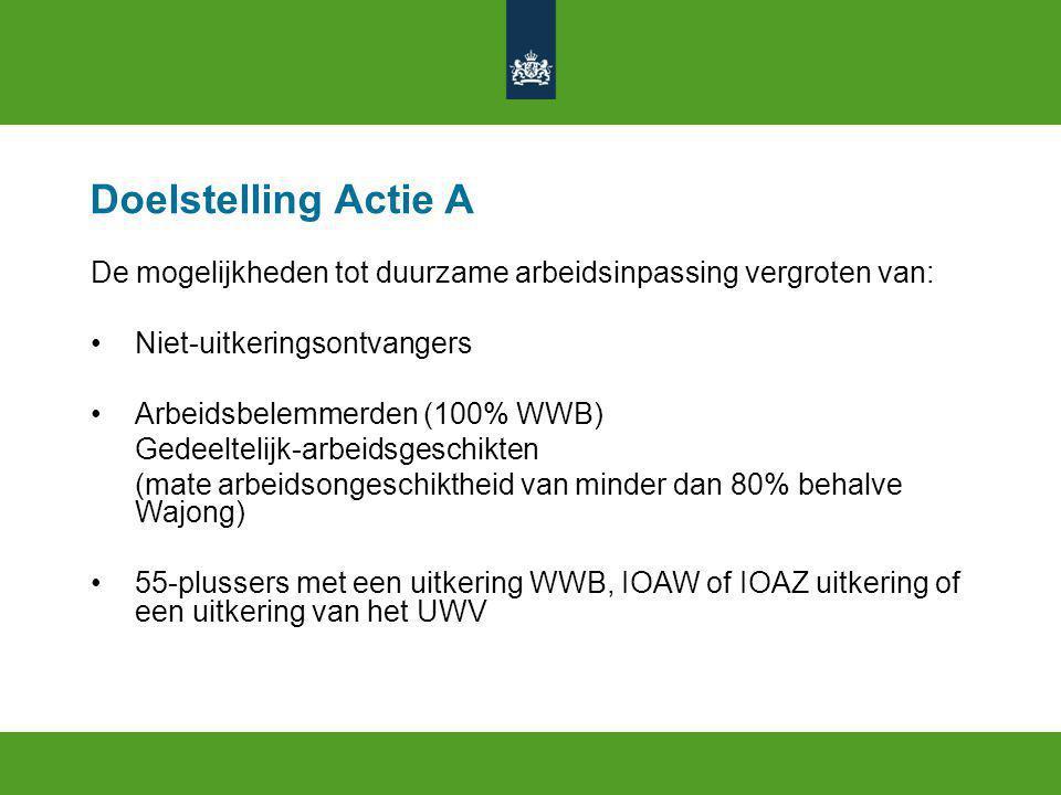 Doelstelling Actie A De mogelijkheden tot duurzame arbeidsinpassing vergroten van: Niet-uitkeringsontvangers Arbeidsbelemmerden (100% WWB) Gedeeltelijk-arbeidsgeschikten (mate arbeidsongeschiktheid van minder dan 80% behalve Wajong) 55-plussers met een uitkering WWB, IOAW of IOAZ uitkering of een uitkering van het UWV