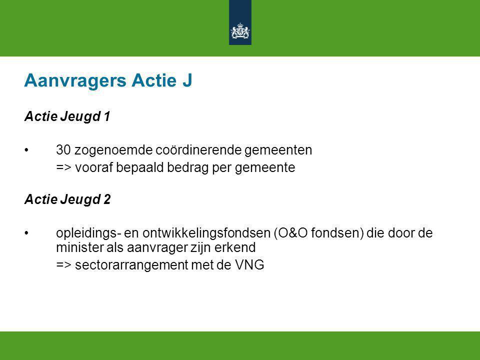 Tips Check de website van het Agentschap SZW (http://agentschap.szw.nl) voor: nieuws, faq's, promotie en publiciteit,http://agentschap.szw.nl Regeling staat vast, bespreek de uitzonderingen
