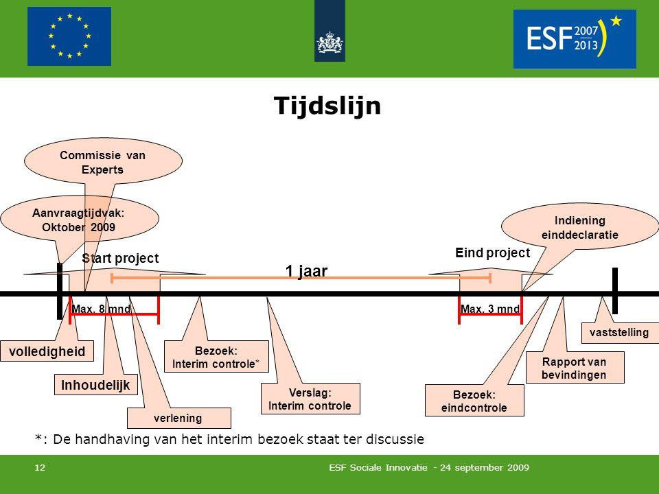 ESF Sociale Innovatie - 24 september 2009 12 Tijdslijn volledigheid Bezoek: Interim controle* Inhoudelijk Start project Eind project Max.