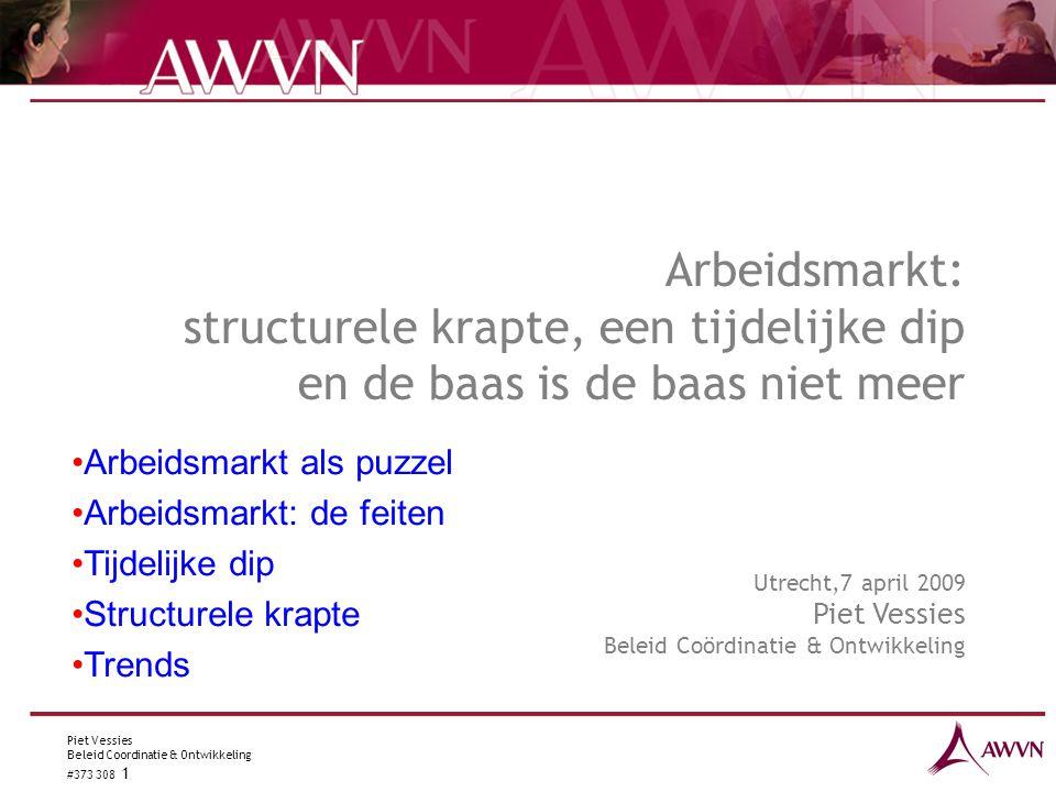 Piet Vessies Beleid Coordinatie & Ontwikkeling #373 308 1 Arbeidsmarkt: structurele krapte, een tijdelijke dip en de baas is de baas niet meer Arbeids