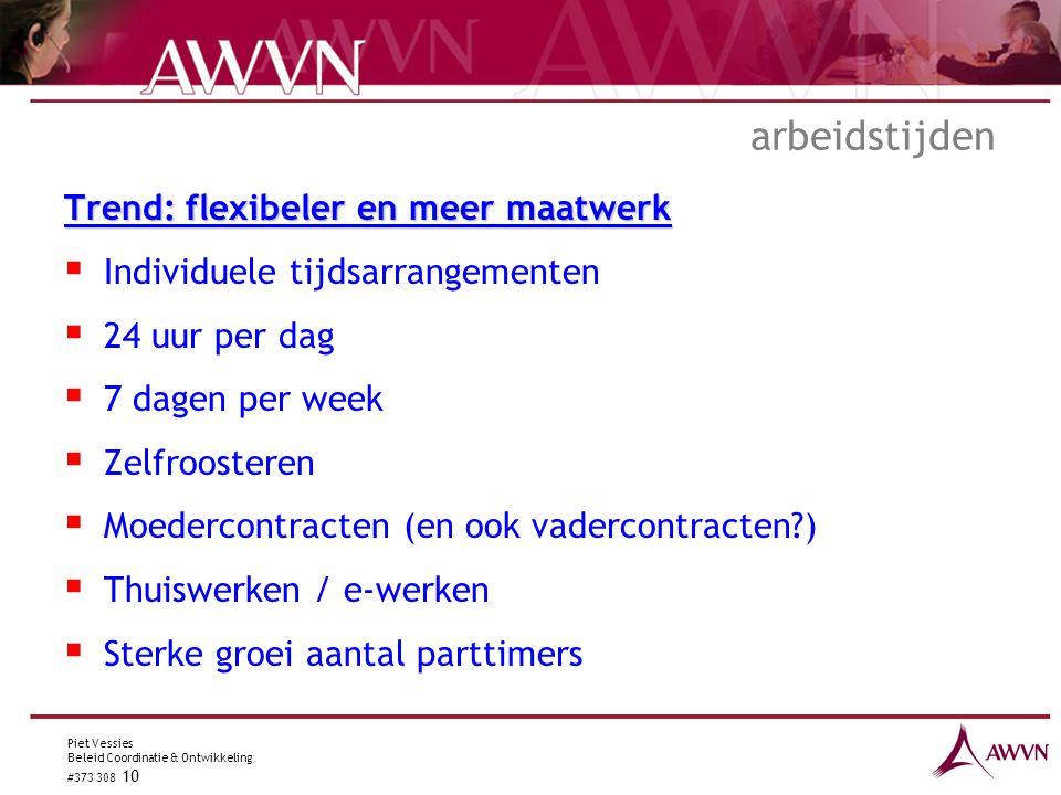 Piet Vessies Beleid Coordinatie & Ontwikkeling #373 308 10 arbeidstijden Trend: flexibeler en meer maatwerk  Individuele tijdsarrangementen  24 uur